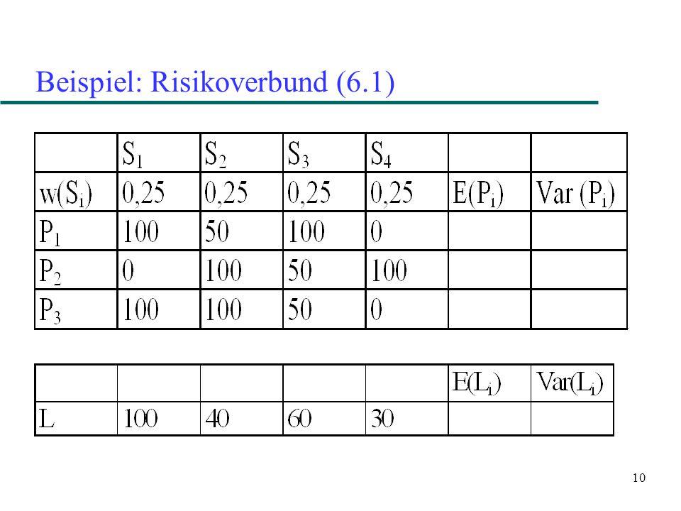 10 Beispiel: Risikoverbund (6.1)