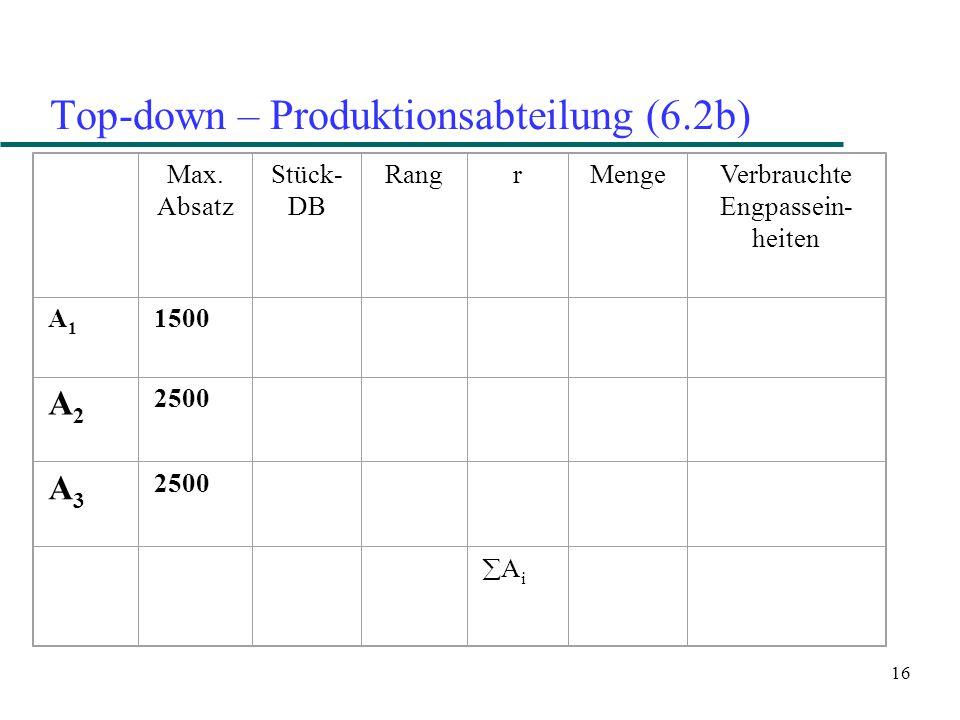16 Top-down – Produktionsabteilung (6.2b) Max.
