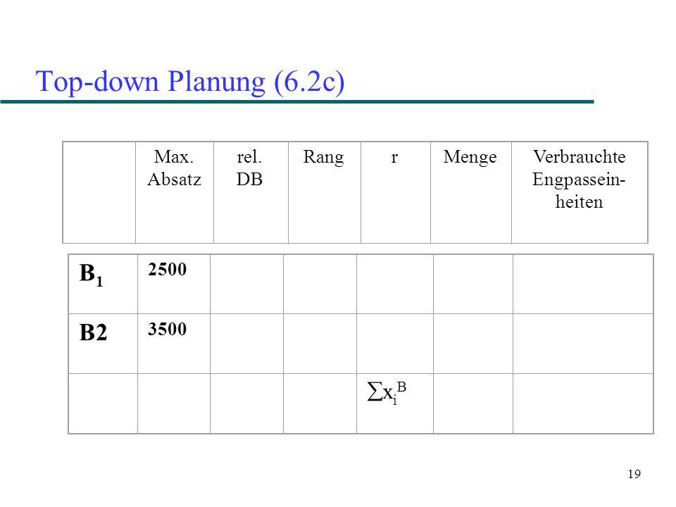 19 Top-down Planung (6.2c) B1B1 2500 B2 3500 xiBxiB Max.