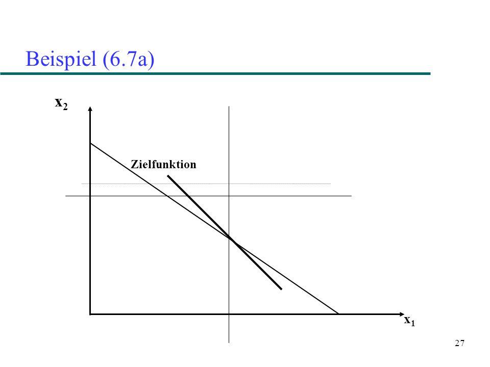 27 Beispiel (6.7a) Zielfunktion x 2 x 1