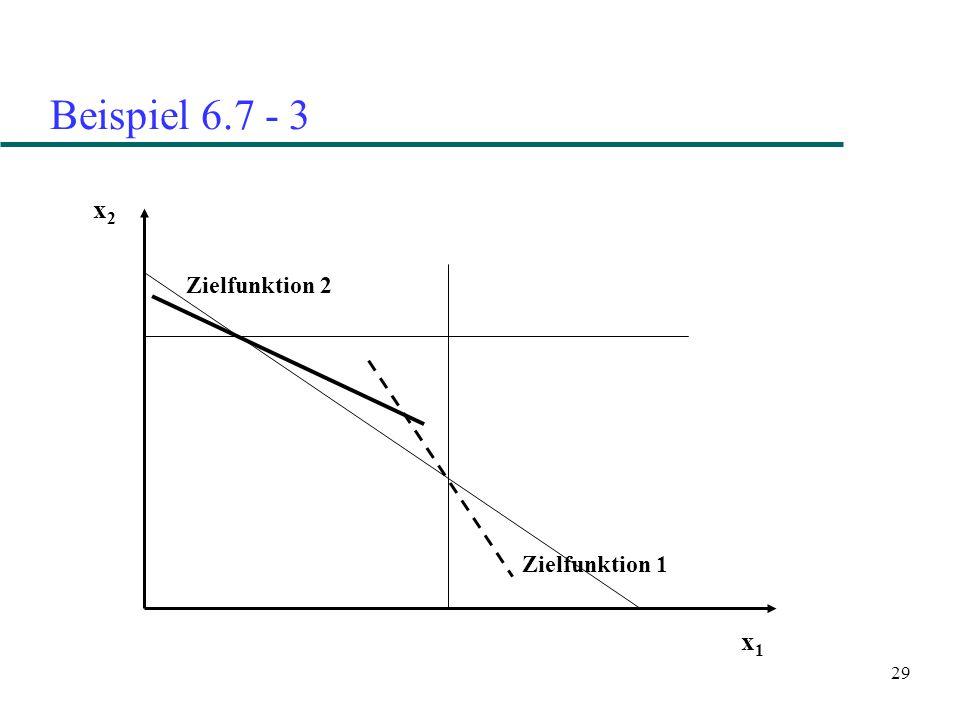 29 Beispiel 6.7 - 3 x1x1 x2x2 Zielfunktion 1 Zielfunktion 2