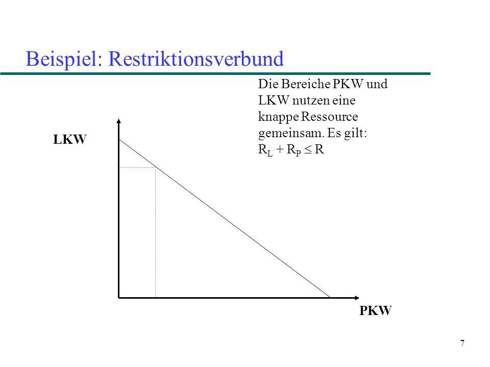 7 Beispiel: Restriktionsverbund Die Bereiche PKW und LKW nutzen eine knappe Ressource gemeinsam.