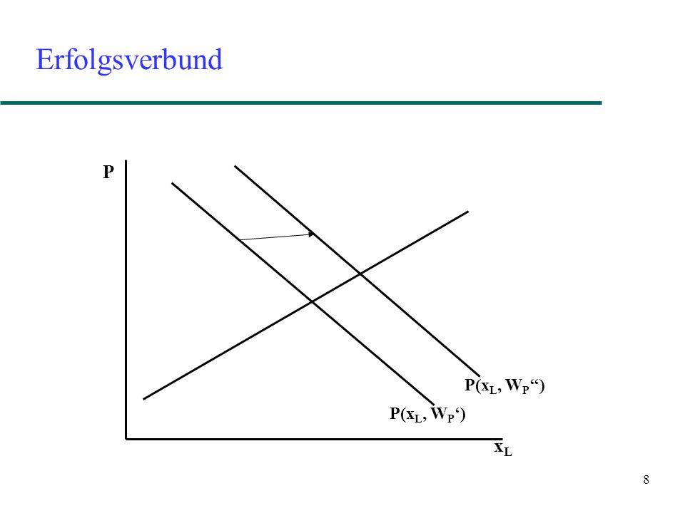 8 Erfolgsverbund P xLxL P(x L, W P ') P(x L, W P '')