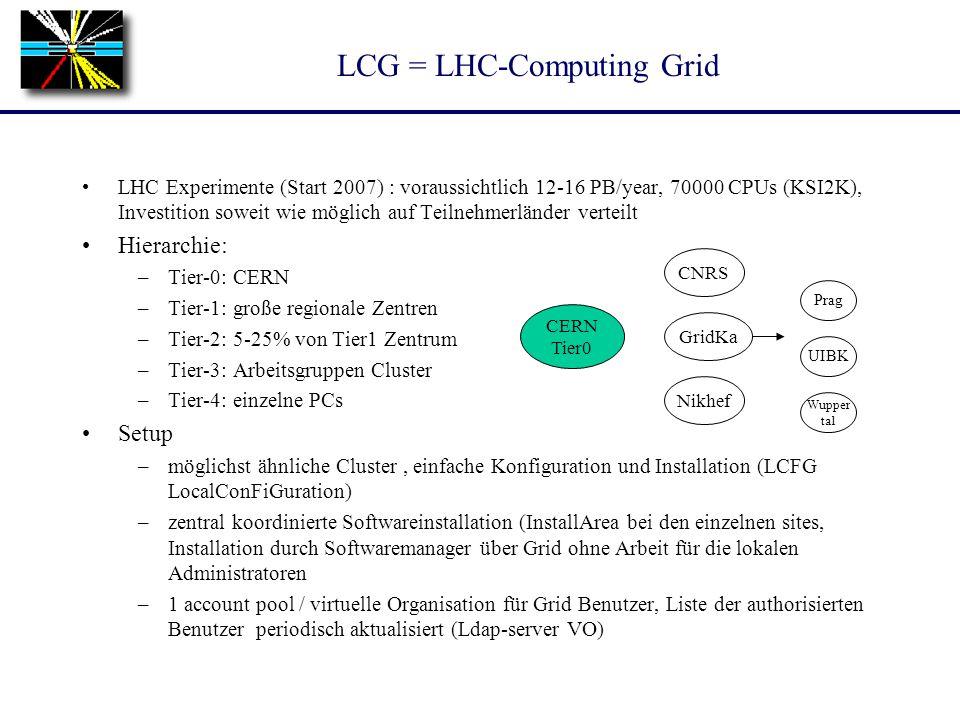 LCG = LHC-Computing Grid LHC Experimente (Start 2007) : voraussichtlich 12-16 PB/year, 70000 CPUs (KSI2K), Investition soweit wie möglich auf Teilnehmerländer verteilt Hierarchie: –Tier-0: CERN –Tier-1: große regionale Zentren –Tier-2: 5-25% von Tier1 Zentrum –Tier-3: Arbeitsgruppen Cluster –Tier-4: einzelne PCs Setup –möglichst ähnliche Cluster, einfache Konfiguration und Installation (LCFG LocalConFiGuration) –zentral koordinierte Softwareinstallation (InstallArea bei den einzelnen sites, Installation durch Softwaremanager über Grid ohne Arbeit für die lokalen Administratoren –1 account pool / virtuelle Organisation für Grid Benutzer, Liste der authorisierten Benutzer periodisch aktualisiert (Ldap-server VO) CERN Tier0 GridKa Nikhef CNRS UIBK Prag Wupper tal
