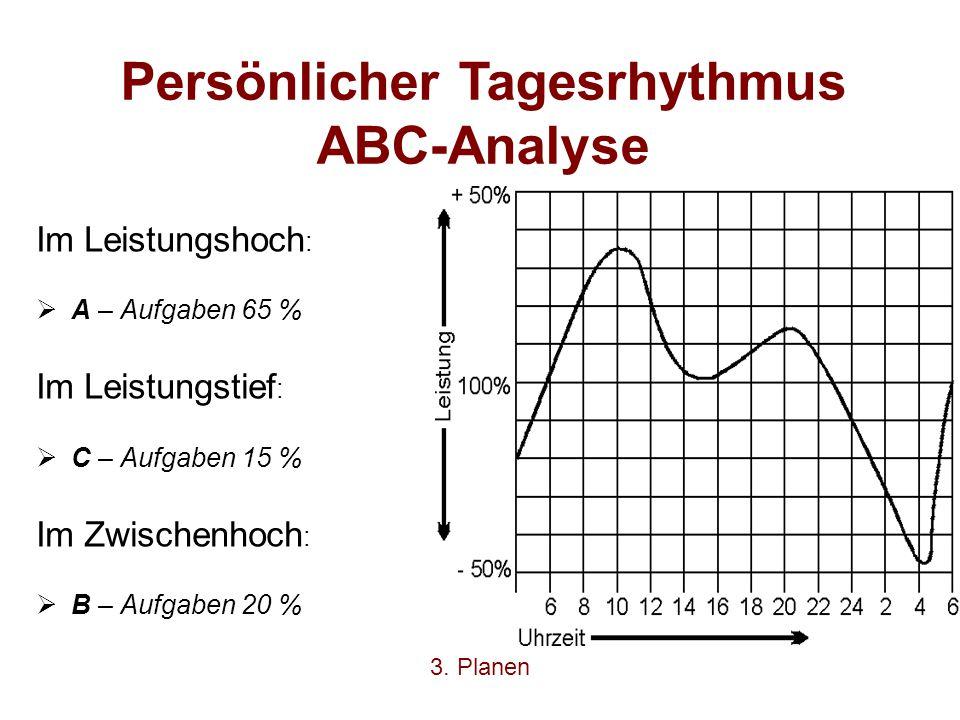 Im Leistungshoch :  A – Aufgaben 65 % Im Leistungstief :  C – Aufgaben 15 % Im Zwischenhoch :  B – Aufgaben 20 % Persönlicher Tagesrhythmus ABC-Ana