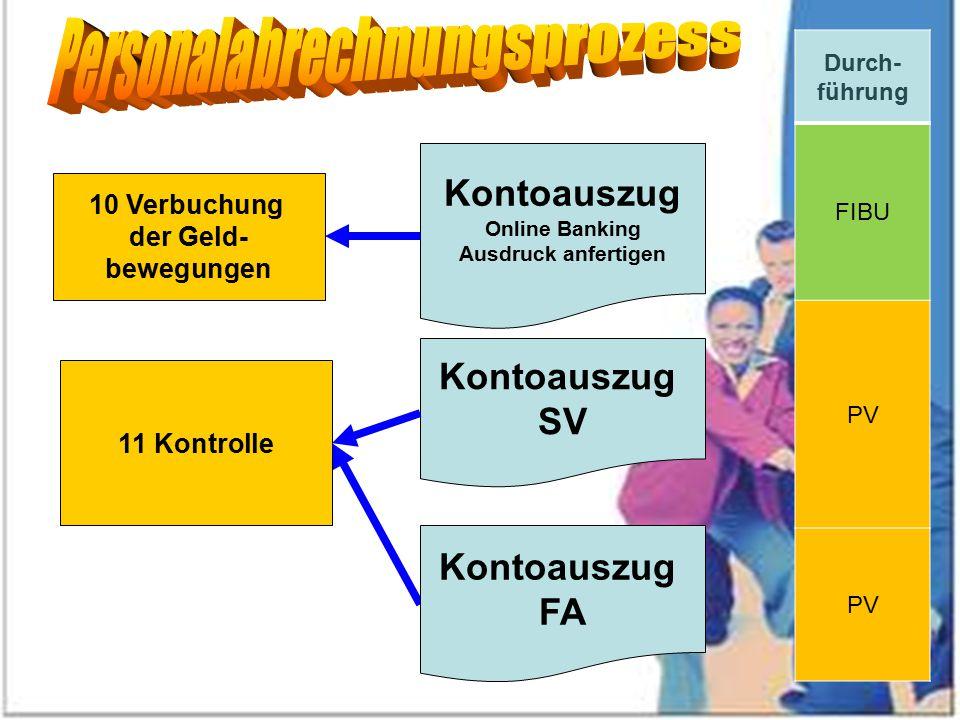 10 Verbuchung der Geld- bewegungen Kontoauszug Online Banking Ausdruck anfertigen 11 Kontrolle Kontoauszug FA Kontoauszug SV Durch- führung FIBU PV