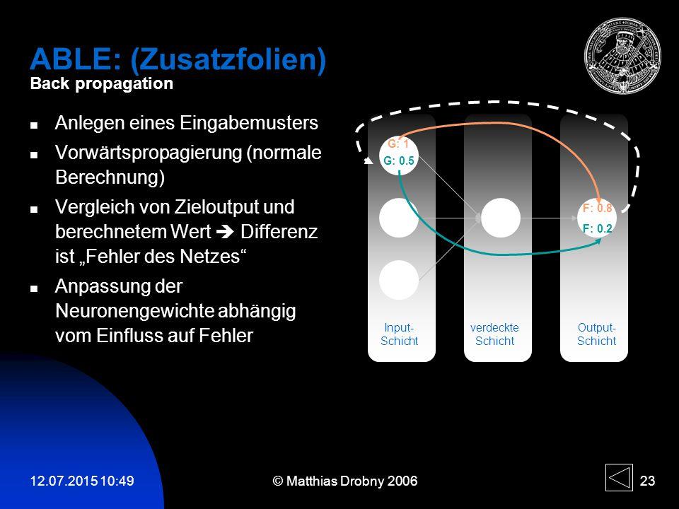 12.07.2015 10:51 © Matthias Drobny 2006 23 Input- Schicht Output- Schicht verdeckte Schicht ABLE: (Zusatzfolien) Back propagation Anlegen eines Eingab