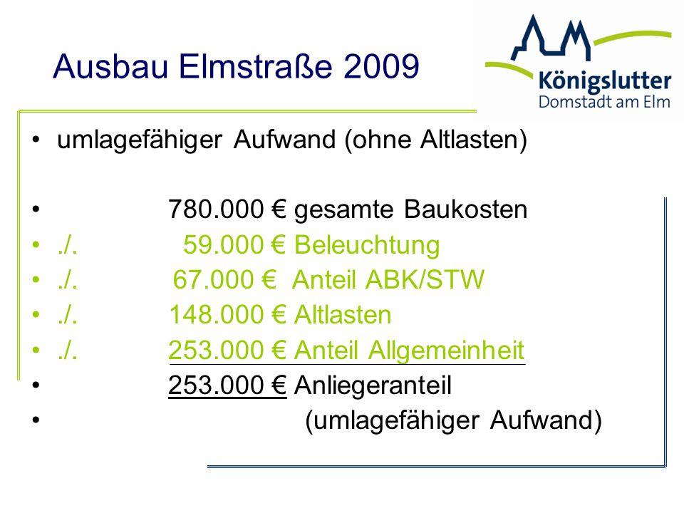 Ausbau Elmstraße 2009 umlagefähiger Aufwand (ohne Altlasten) 780.000 € gesamte Baukosten./. 59.000 € Beleuchtung./. 67.000 € Anteil ABK/STW./. 148.000