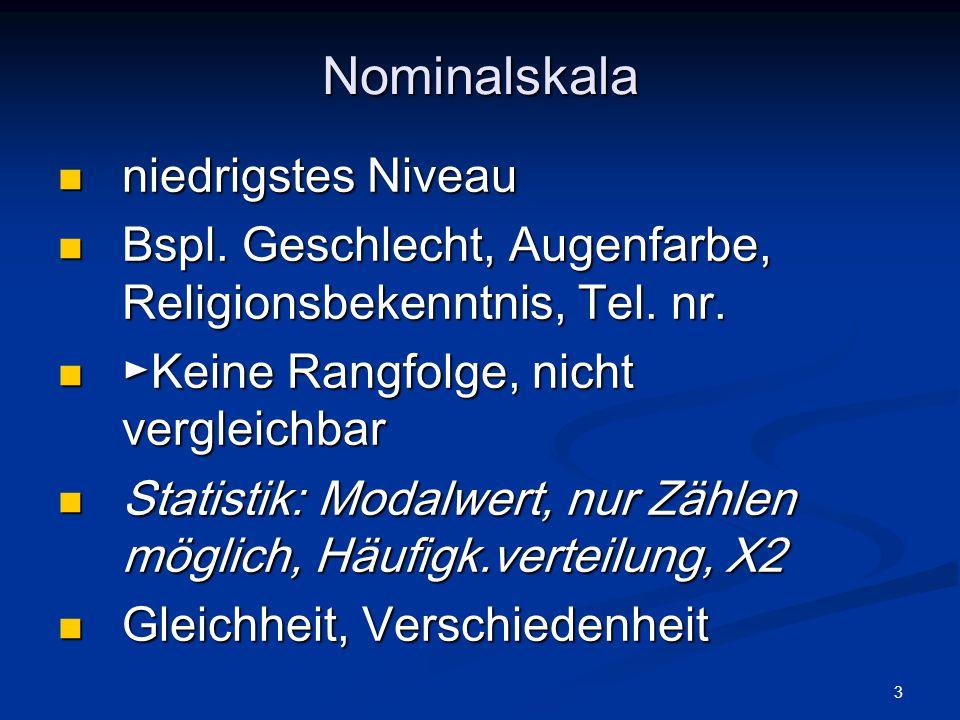 3 Nominalskala niedrigstes Niveau niedrigstes Niveau Bspl. Geschlecht, Augenfarbe, Religionsbekenntnis, Tel. nr. Bspl. Geschlecht, Augenfarbe, Religio