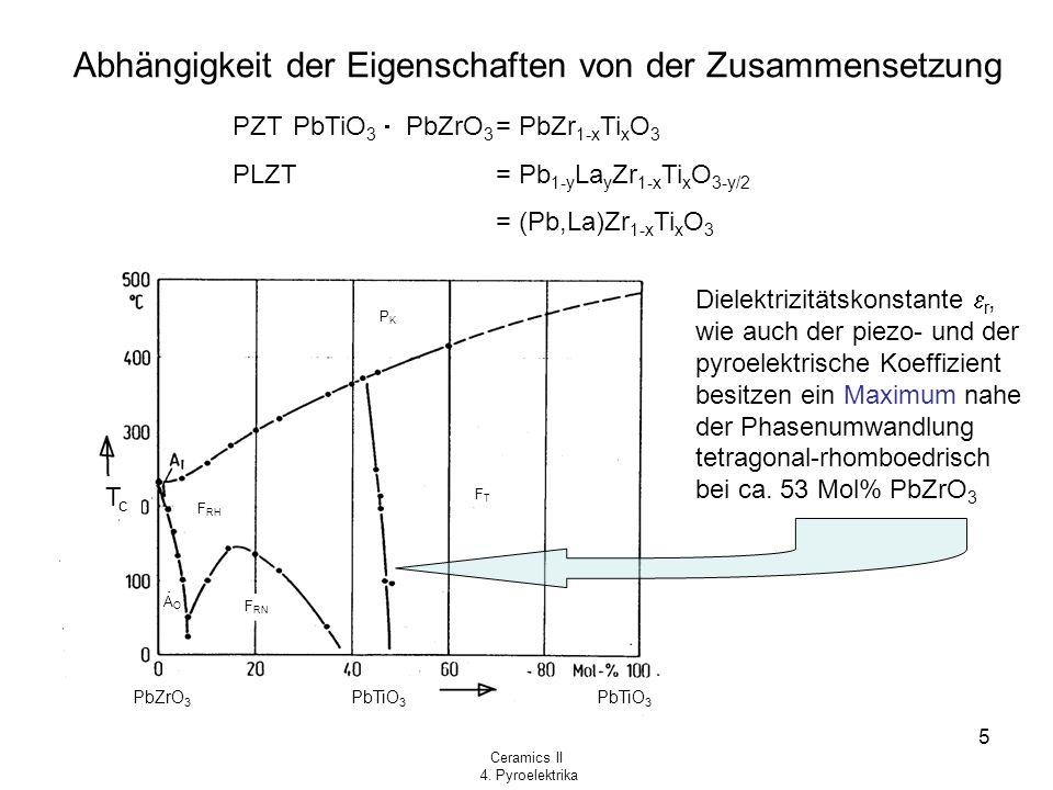 Ceramics II 4. Pyroelektrika 5 Abhängigkeit der Eigenschaften von der Zusammensetzung PZT PbTiO 3  PbZrO 3 = PbZr 1-x Ti x O 3 PLZT= Pb 1-y La y Zr 1