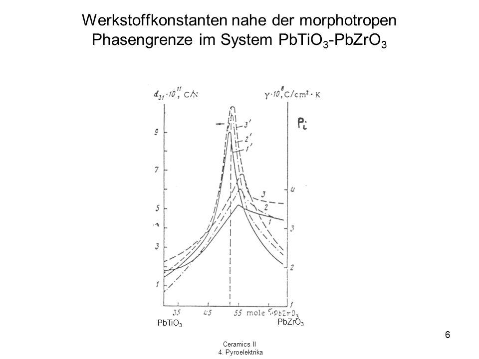 Ceramics II 4. Pyroelektrika 6 Werkstoffkonstanten nahe der morphotropen Phasengrenze im System PbTiO 3 -PbZrO 3 PbZrO 3 PbTiO 3
