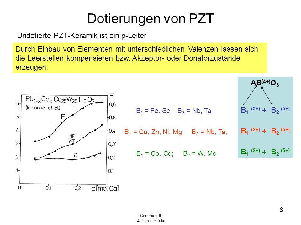 Ceramics II 4. Pyroelektrika 8 Dotierungen von PZT Undotierte PZT-Keramik ist ein p-Leiter Durch Einbau von Elementen mit unterschiedlichen Valenzen l