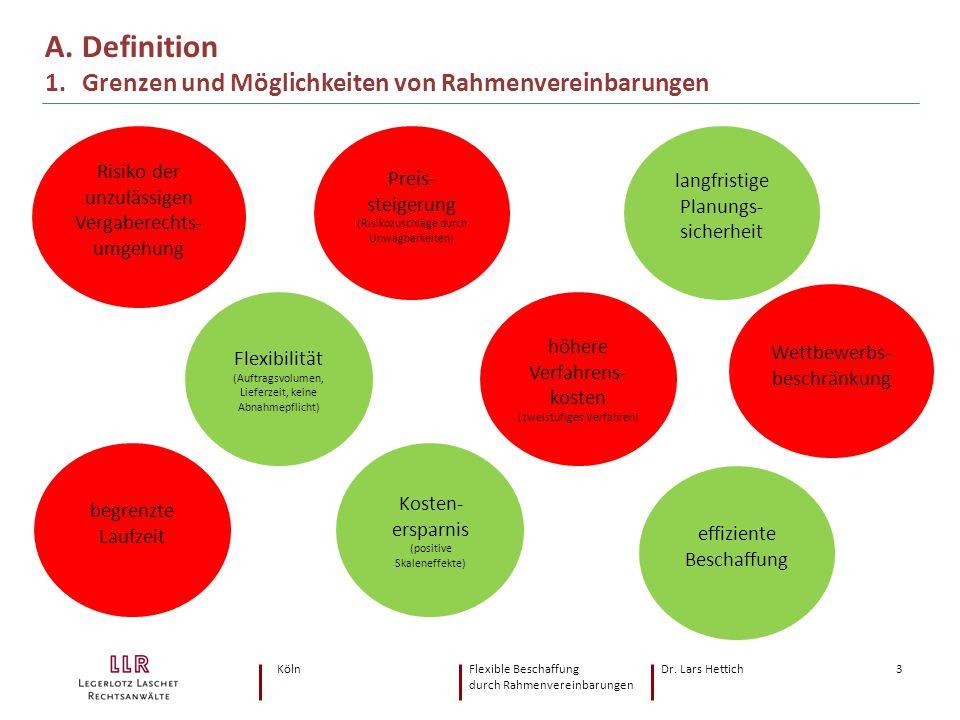KölnFlexible Beschaffung Dr. Lars Hettich durch Rahmenvereinbarungen 3 A. Definition 1. Grenzen und Möglichkeiten von Rahmenvereinbarungen Flexibilitä