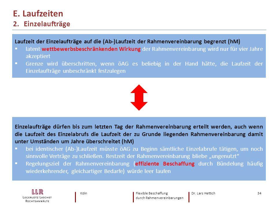 KölnFlexible Beschaffung Dr. Lars Hettich durch Rahmenvereinbarungen 34 Laufzeit der Einzelaufträge auf die (Ab-)Laufzeit der Rahmenvereinbarung begre