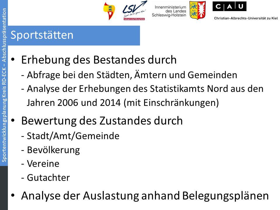 Sportentwicklungsplanung Kreis RD-ECK − Abschlusspräsentation Erhebung des Bestandes durch -Abfrage bei den Städten, Ämtern und Gemeinden -Analyse der