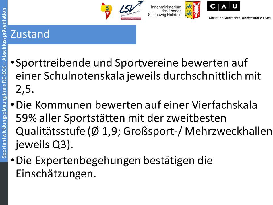Sportentwicklungsplanung Kreis RD-ECK − Abschlusspräsentation Zustand Sporttreibende und Sportvereine bewerten auf einer Schulnotenskala jeweils durch