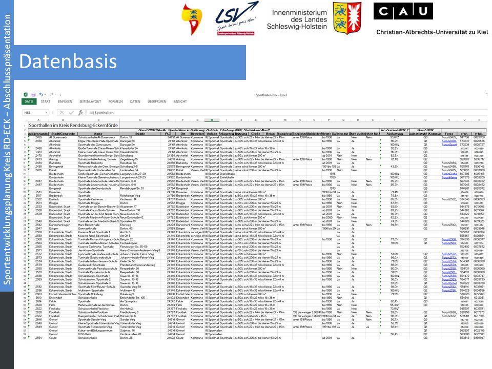 Sportentwicklungsplanung Kreis RD-ECK − Abschlusspräsentation Datenbasis
