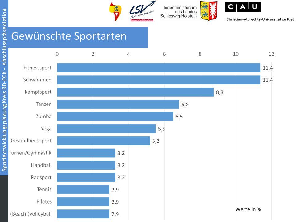 Sportentwicklungsplanung Kreis RD-ECK − Abschlusspräsentation Gewünschte Sportarten
