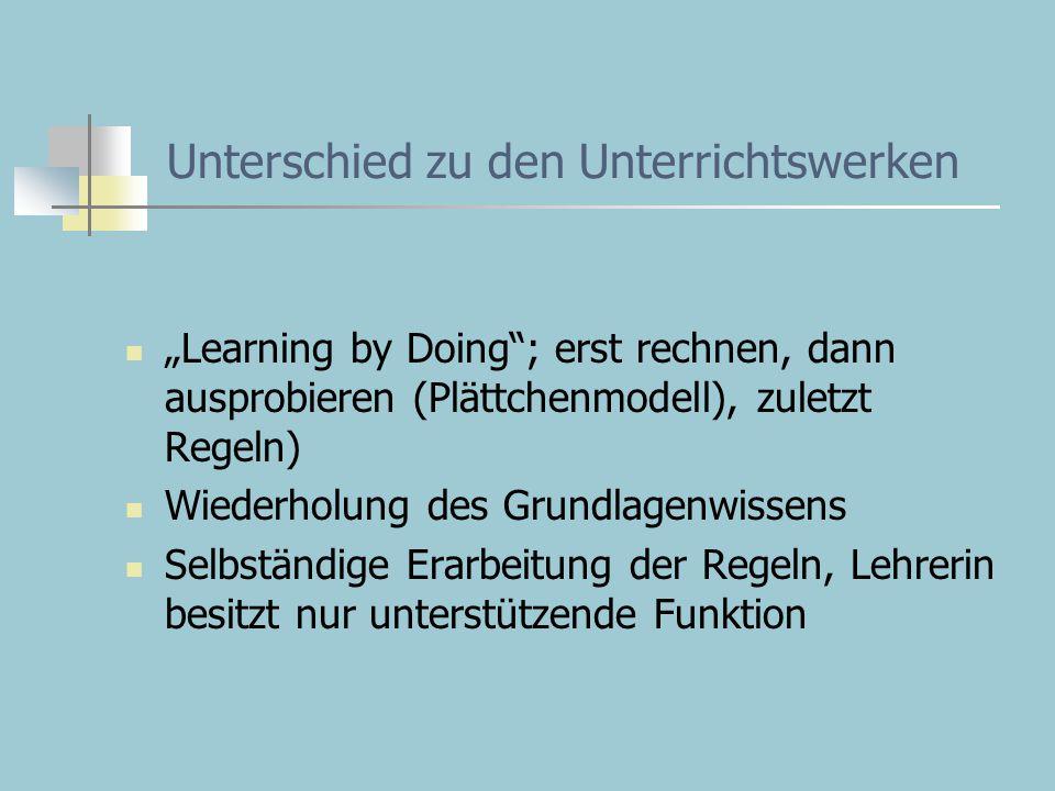 """Unterschied zu den Unterrichtswerken """"Learning by Doing ; erst rechnen, dann ausprobieren (Plättchenmodell), zuletzt Regeln) Wiederholung des Grundlagenwissens Selbständige Erarbeitung der Regeln, Lehrerin besitzt nur unterstützende Funktion"""
