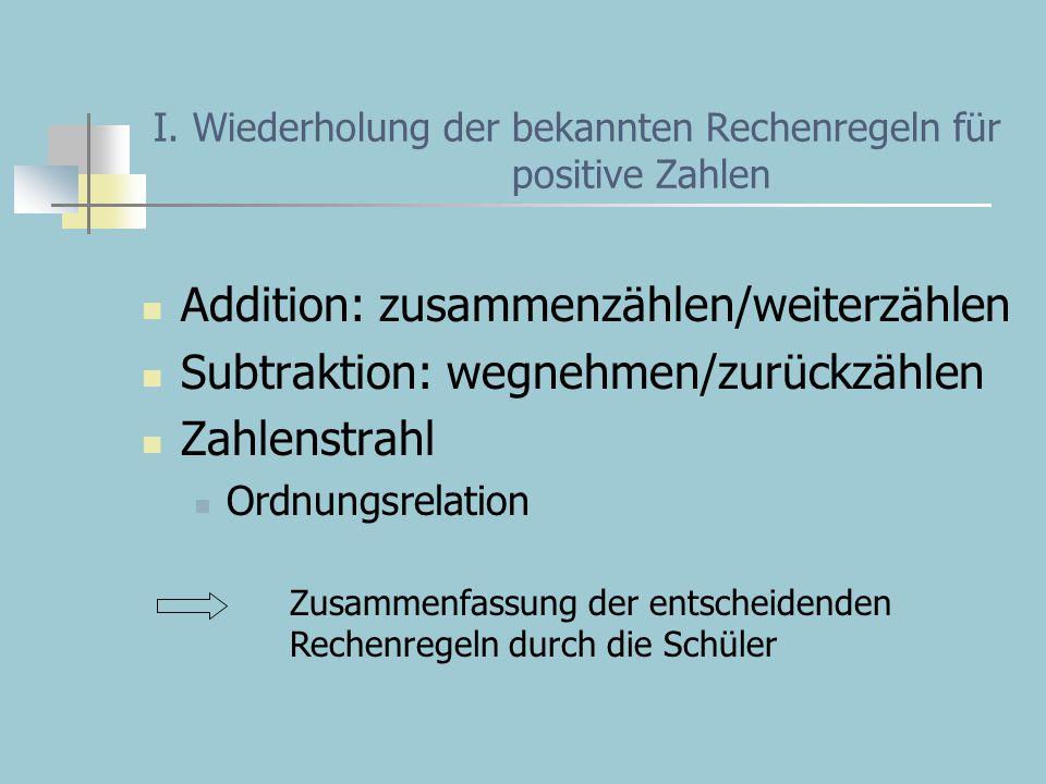 I. Wiederholung der bekannten Rechenregeln für positive Zahlen Addition: zusammenzählen/weiterzählen Subtraktion: wegnehmen/zurückzählen Zahlenstrahl