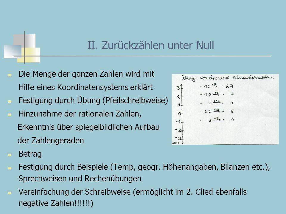 II. Zurückzählen unter Null Die Menge der ganzen Zahlen wird mit Hilfe eines Koordinatensystems erklärt Festigung durch Übung (Pfeilschreibweise) Hinz
