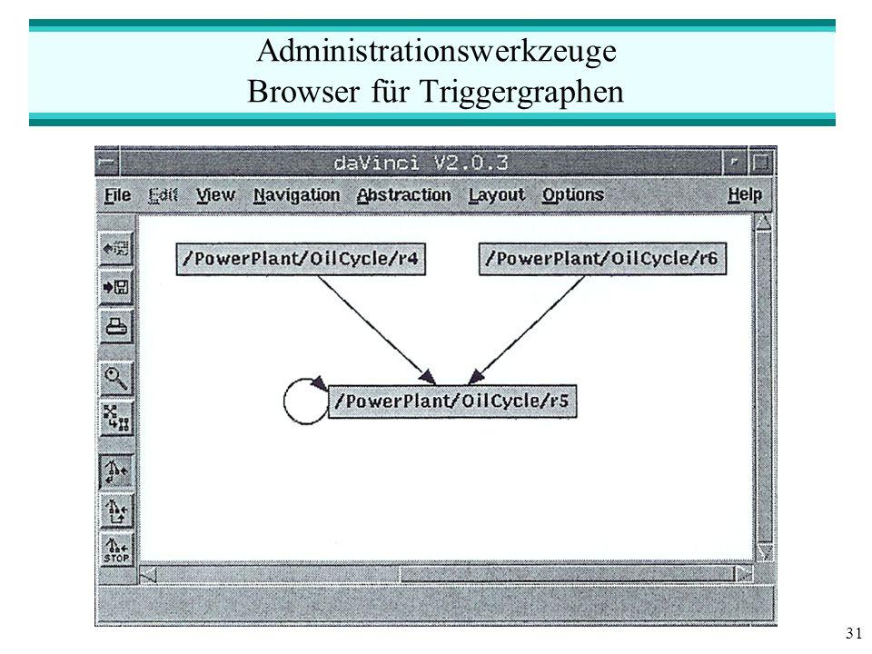 31 Administrationswerkzeuge Browser für Triggergraphen