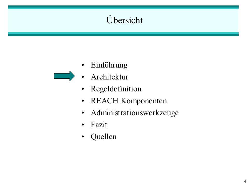 4 Übersicht Einführung Architektur Regeldefinition REACH Komponenten Administrationswerkzeuge Fazit Quellen