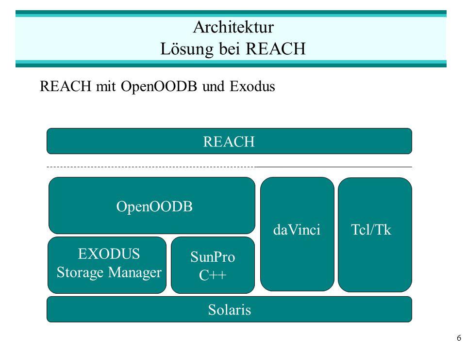 6 Architektur Lösung bei REACH REACH mit OpenOODB und Exodus Solaris EXODUS Storage Manager SunPro C++ daVinci Tcl/Tk OpenOODB REACH