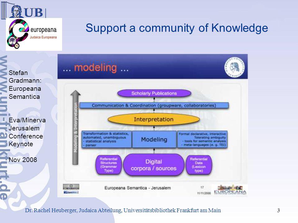 Knowledge management Jewish Enlightenment (HASKALA) Project Prof.
