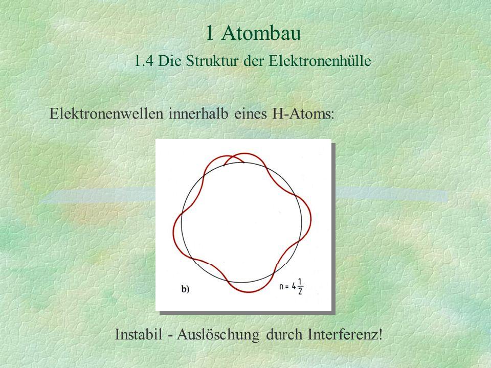1 Atombau 1.4 Die Struktur der Elektronenhülle Elektronenwellen innerhalb eines H-Atoms: Instabil - Auslöschung durch Interferenz!