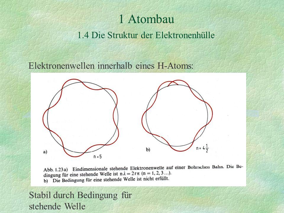 1 Atombau 1.4 Die Struktur der Elektronenhülle Elektronenwellen innerhalb eines H-Atoms: Stabil durch Bedingung für stehende Welle