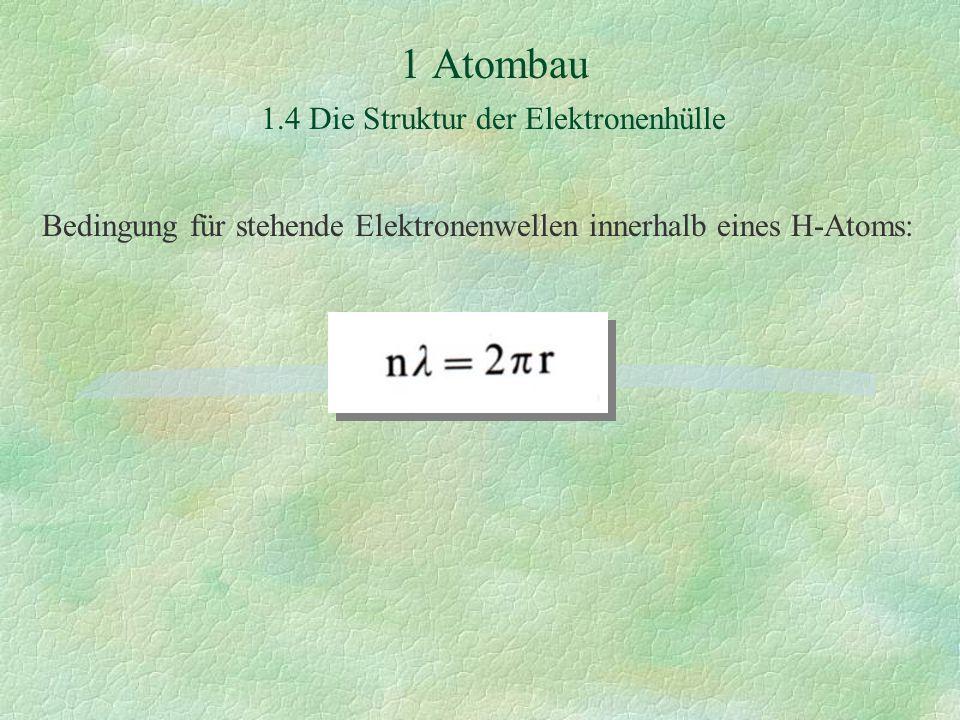 1 Atombau 1.4 Die Struktur der Elektronenhülle Bedingung für stehende Elektronenwellen innerhalb eines H-Atoms: