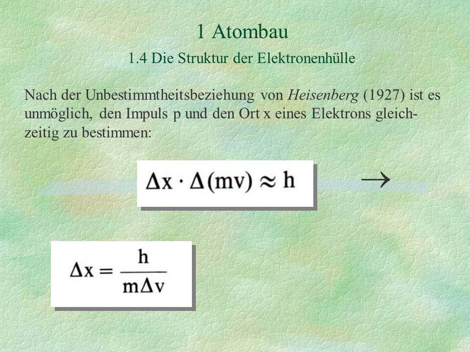 1 Atombau 1.4 Die Struktur der Elektronenhülle Nach der Unbestimmtheitsbeziehung von Heisenberg (1927) ist es unmöglich, den Impuls p und den Ort x eines Elektrons gleich- zeitig zu bestimmen: 