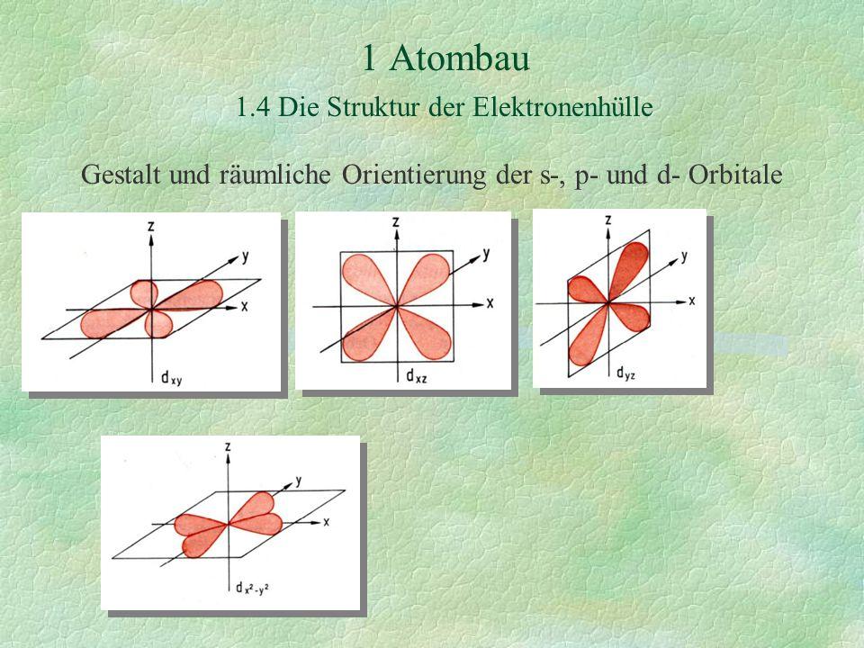 1 Atombau 1.4 Die Struktur der Elektronenhülle Gestalt und räumliche Orientierung der s-, p- und d- Orbitale