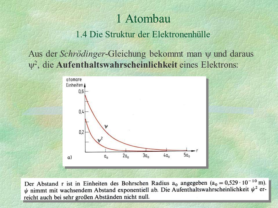 Aus der Schrödinger-Gleichung bekommt man  und daraus  2, die Aufenthaltswahrscheinlichkeit eines Elektrons: