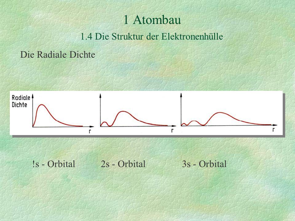 1 Atombau 1.4 Die Struktur der Elektronenhülle Die Radiale Dichte !s - Orbital 2s - Orbital 3s - Orbital