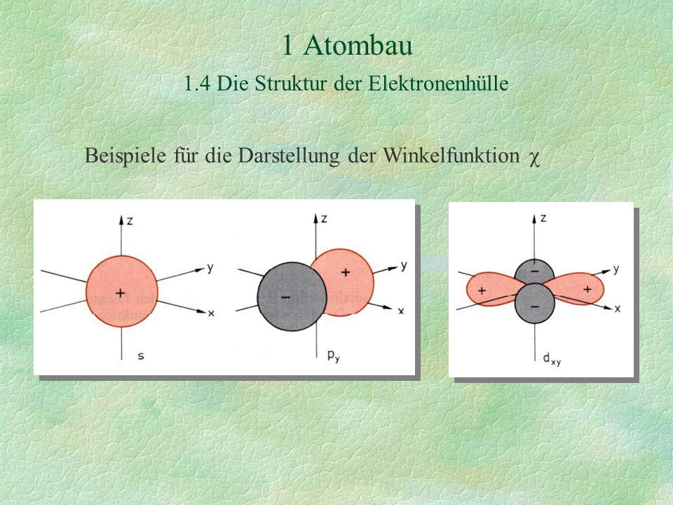 1 Atombau 1.4 Die Struktur der Elektronenhülle Beispiele für die Darstellung der Winkelfunktion 