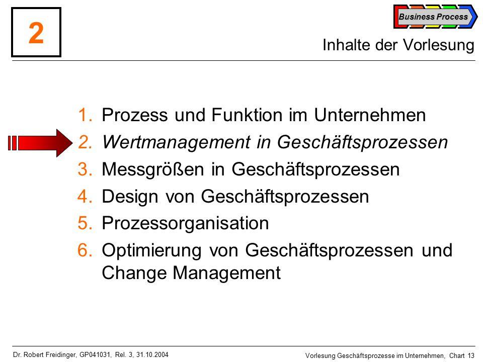 Business Process Vorlesung Geschäftsprozesse im Unternehmen, Chart 13 Dr.