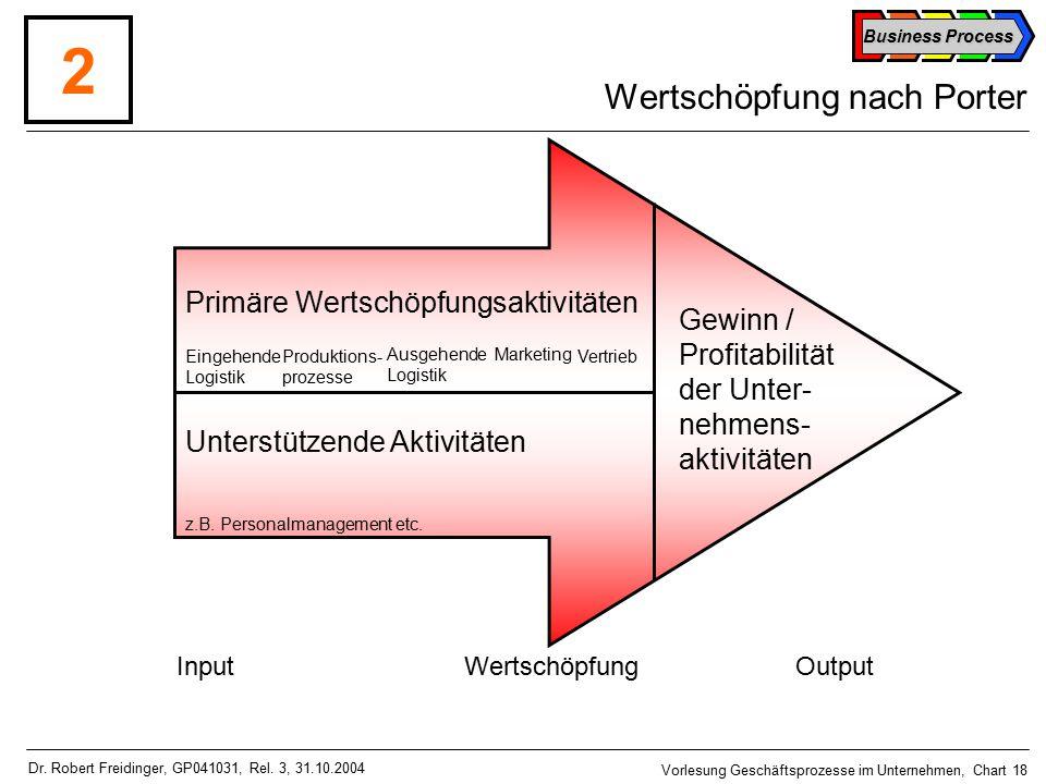 Business Process Vorlesung Geschäftsprozesse im Unternehmen, Chart 18 Dr.