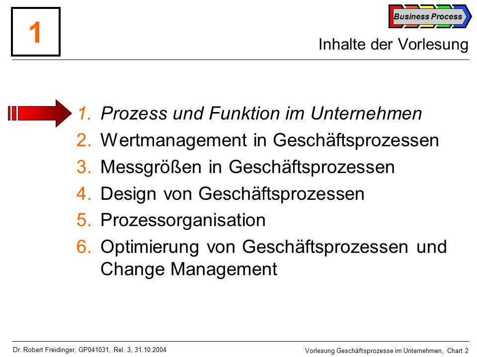 Business Process Vorlesung Geschäftsprozesse im Unternehmen, Chart 2 Dr.
