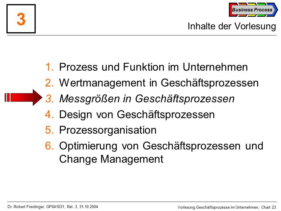 Business Process Vorlesung Geschäftsprozesse im Unternehmen, Chart 23 Dr.