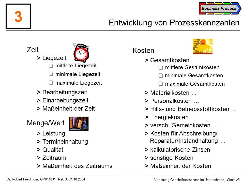 Business Process Vorlesung Geschäftsprozesse im Unternehmen, Chart 25 Dr.