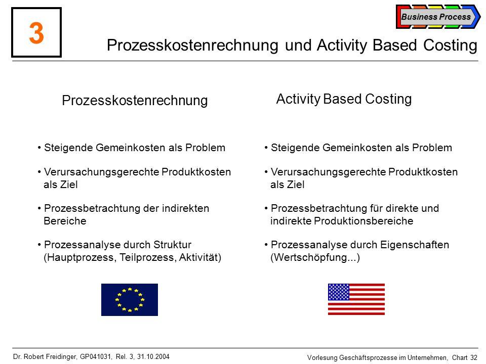 Business Process Vorlesung Geschäftsprozesse im Unternehmen, Chart 32 Dr.