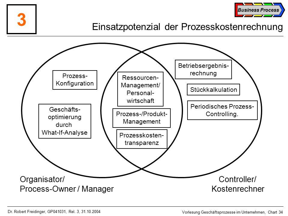 Business Process Vorlesung Geschäftsprozesse im Unternehmen, Chart 34 Dr.