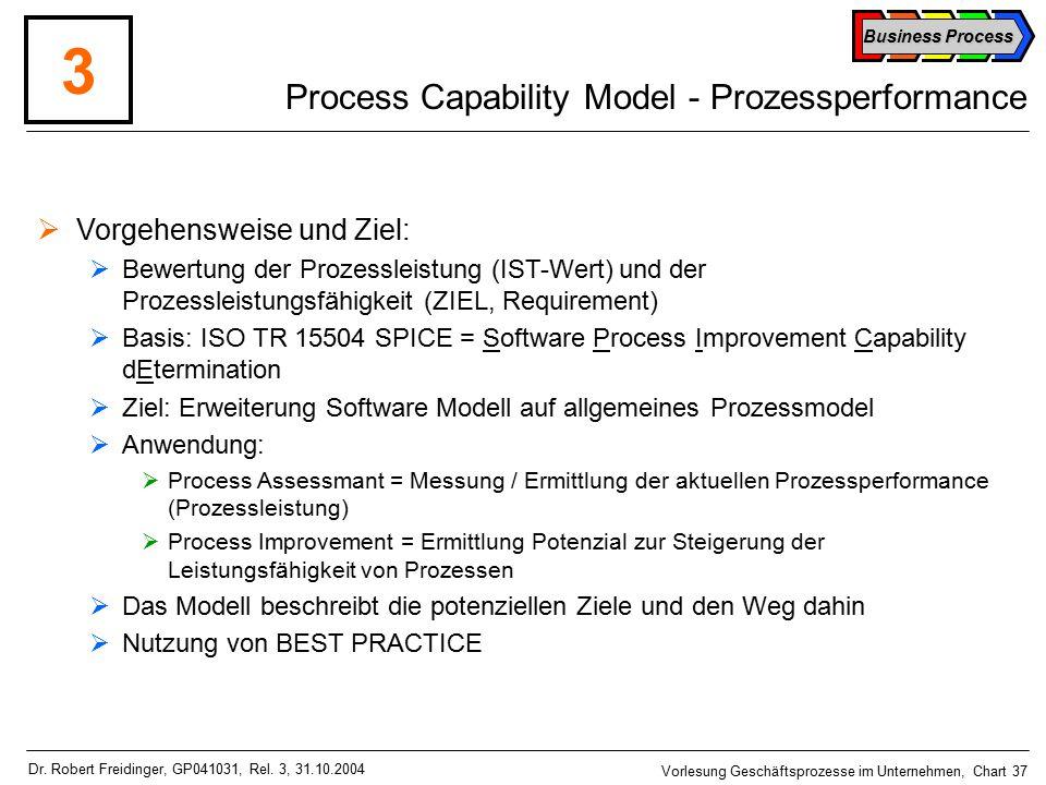 Business Process Vorlesung Geschäftsprozesse im Unternehmen, Chart 37 Dr.