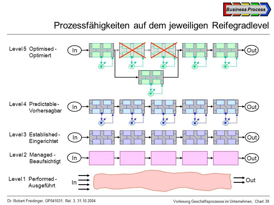 Business Process Vorlesung Geschäftsprozesse im Unternehmen, Chart 39 Dr.