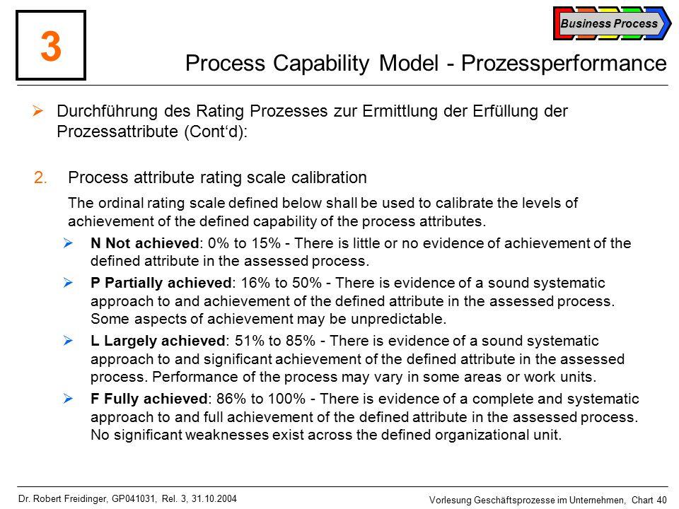 Business Process Vorlesung Geschäftsprozesse im Unternehmen, Chart 40 Dr.