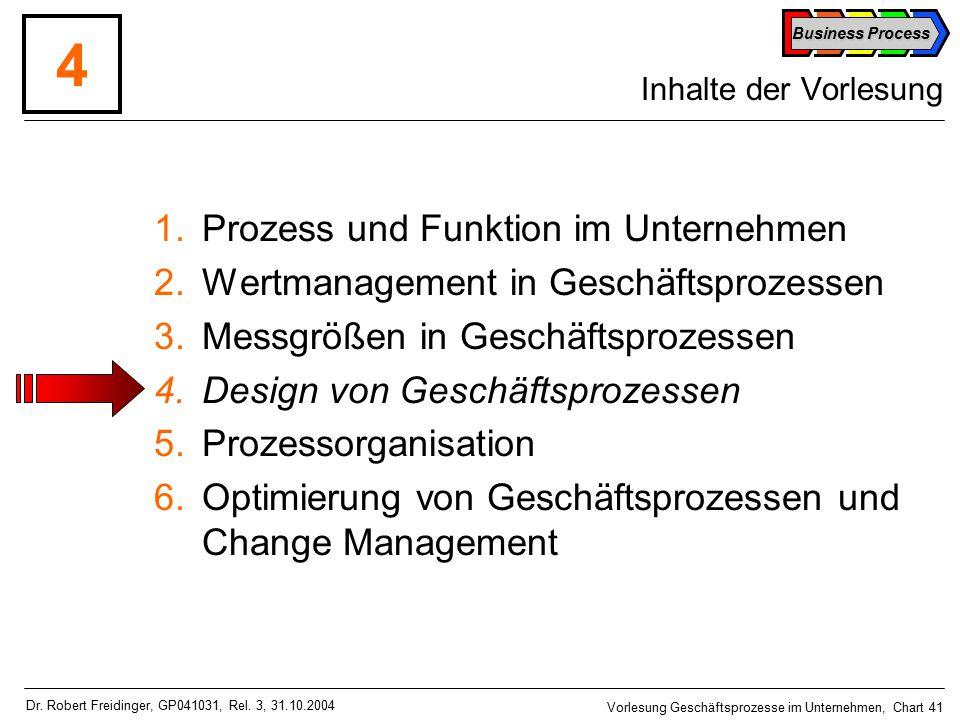 Business Process Vorlesung Geschäftsprozesse im Unternehmen, Chart 41 Dr.