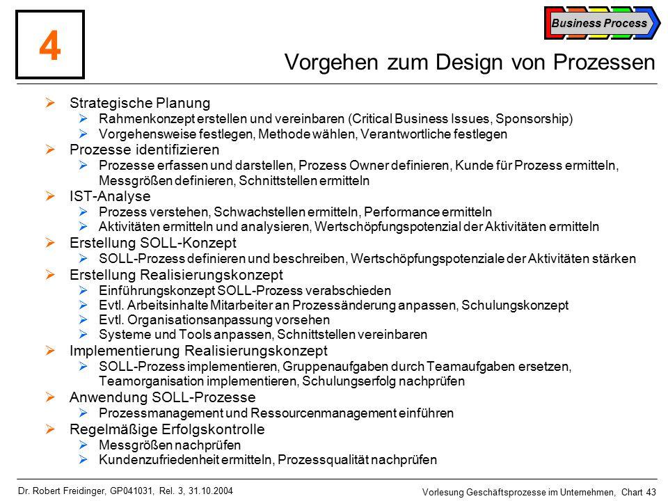 Business Process Vorlesung Geschäftsprozesse im Unternehmen, Chart 43 Dr.