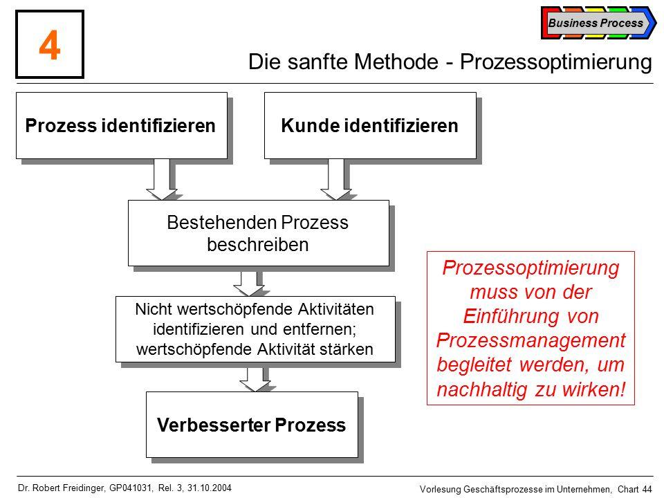 Business Process Vorlesung Geschäftsprozesse im Unternehmen, Chart 44 Dr.